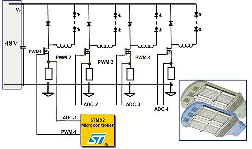 семейства STM32 для