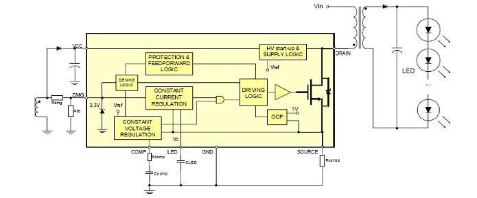 Защита от превышения тока при