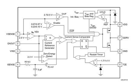 Блок схема микросхемы UCC28810